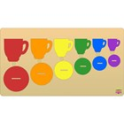 Tea Cup  Sequence Puzzle