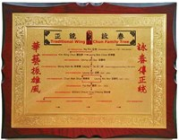 Wing Chun Lineage Poster and Plaque