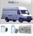 KIT5502 FILTER KIT IVECO NEW DAILY III 2.8L 49-12 49.12 1996-2000   49-12 Turbo	8140.43	05/96-08/99  OIL FUEL AIR SERVICE KIT SET