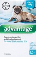 Advantage Aqua Dogs 8.8-22lbs (4-10kg) - 12 Pack