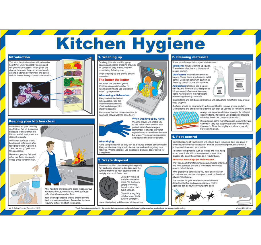 Kitchen Hygiene Rules Poster